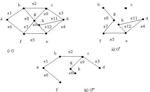 52 Grafos Disrigidos Y No Dirigidos